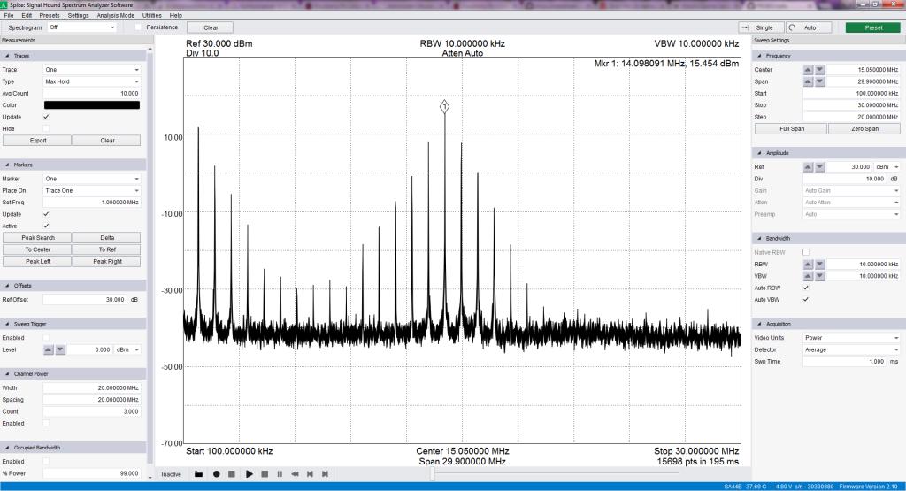 rpitx QRPi 20m @14M USB 30MHz SPAN