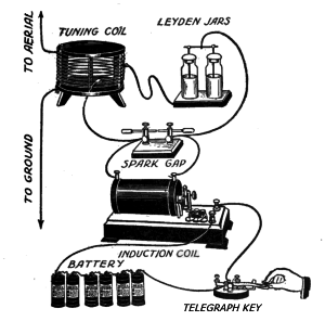 Spark_gap_transmitter_diagram