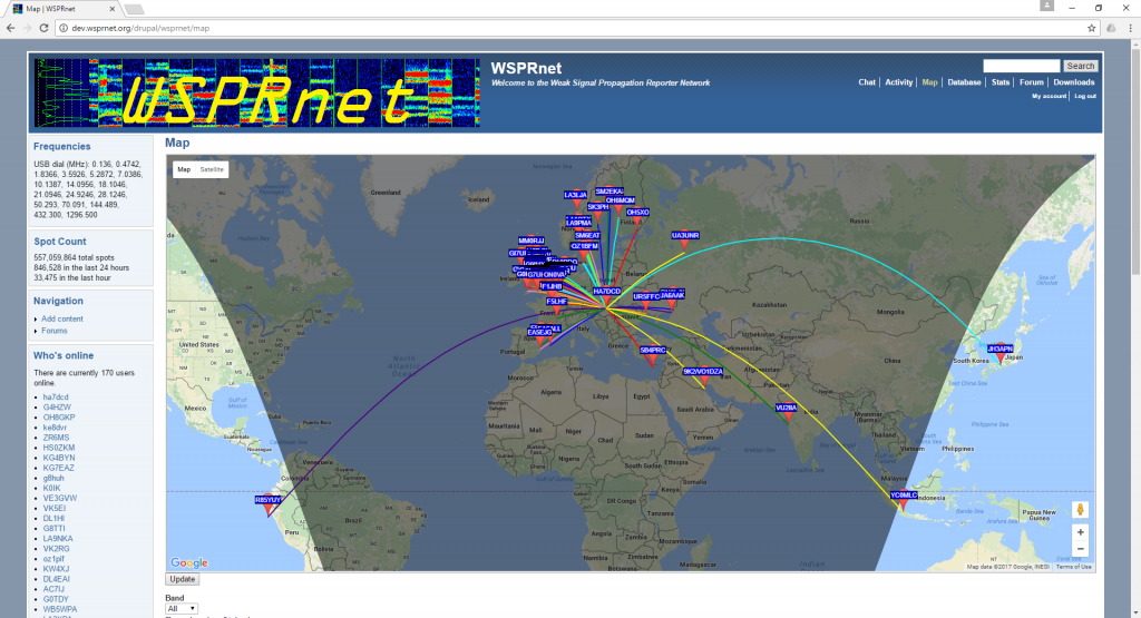 Making a standalone WSPR receiver using Raspberry Pi and RTL
